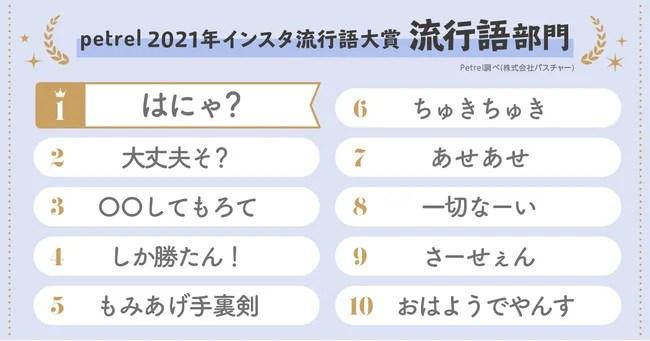 パスチャー、2021年上半期インスタ流行語大賞【流行語部門】