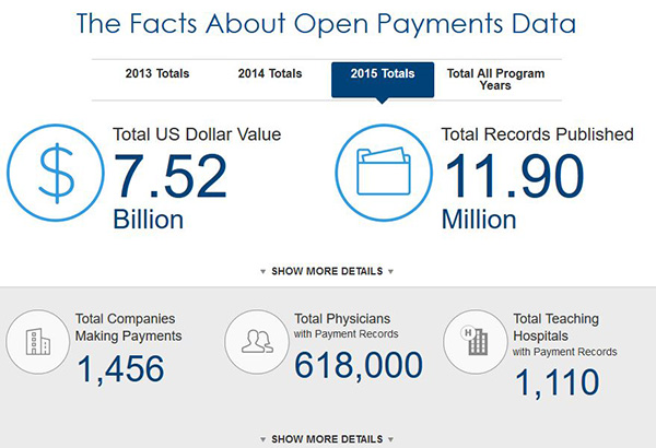 Pharma Compliance Info US Sunshine Act : 2015 Open Payments Data are available US Sunshine Act