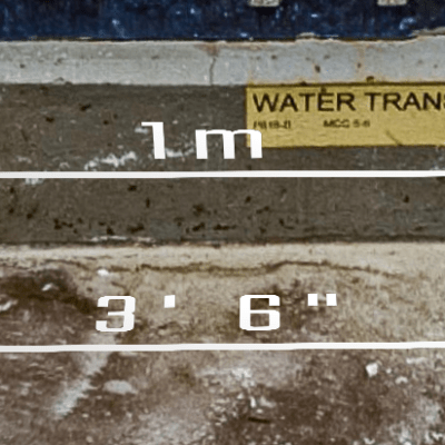 Horizontal Measurement Hotspots