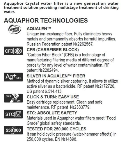 Aquaphor Crystal A Under the Counter Water Filter
