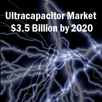 Ultracapacitor Market