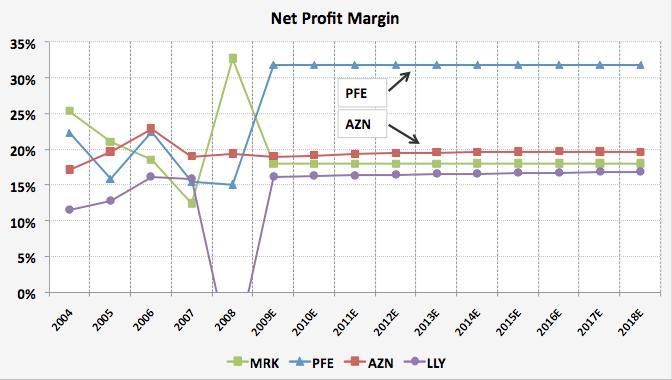 03-net-profit-margin1