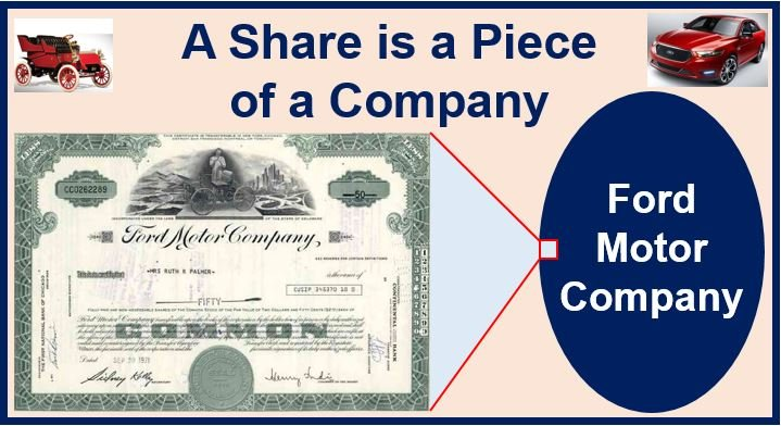 Ford Share
