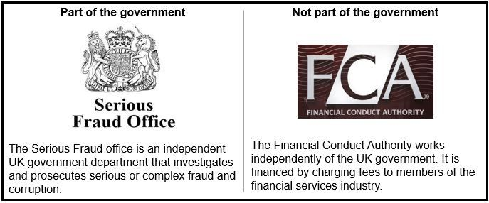 Fca forex investigation