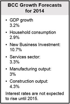UK GDP forecast