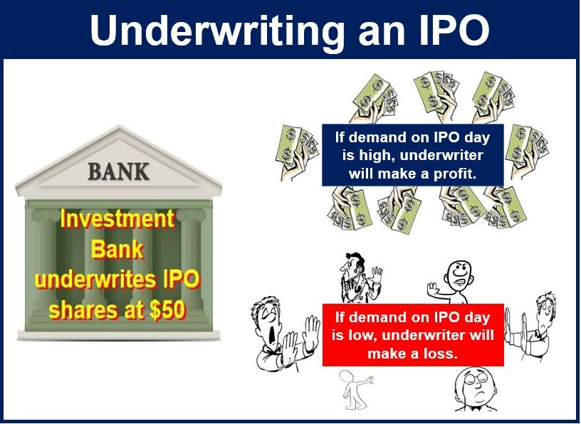 How do ipo underwriters get paid