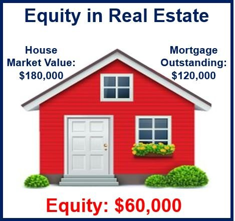 equity in real estate