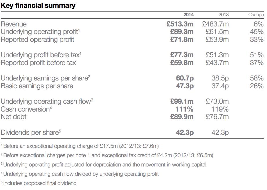De la Rue Financial Results 2014