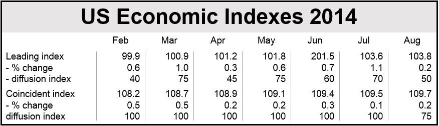 US Economic Indicators Aug 2014