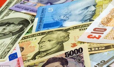 Collectible Foreign Paper Money, Foreign Currency