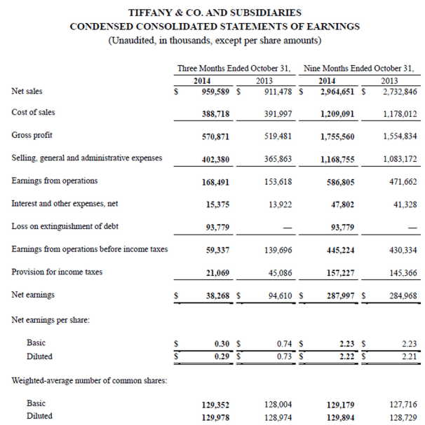 Tiffany Q3 2014 results