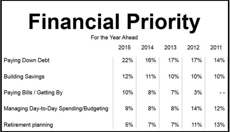 Financial Priority Canada