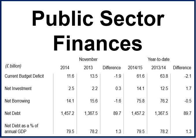 UK public sector finances Nov 2014