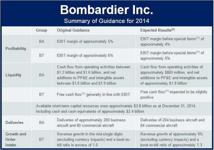 Bombardier 2014 guidance