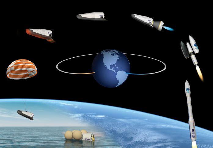 ESA IXV mission