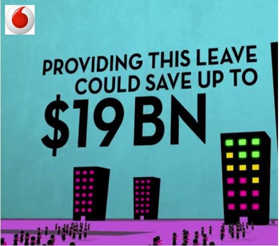 Vodafone Maternity Leave