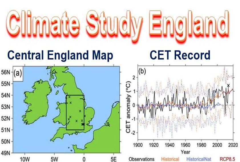 Climate Study England