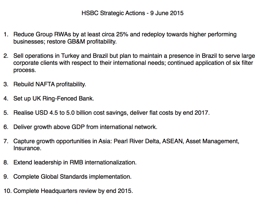 HSBC strategic actions 2015