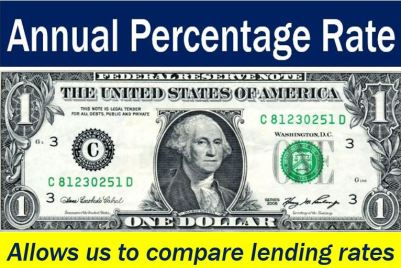 Annual Percentage Rate - APR image of dollar bill