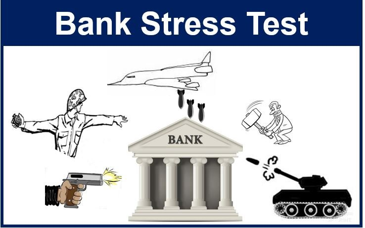 What Is A Bank Stress Test Definition And Meaning Market Business News