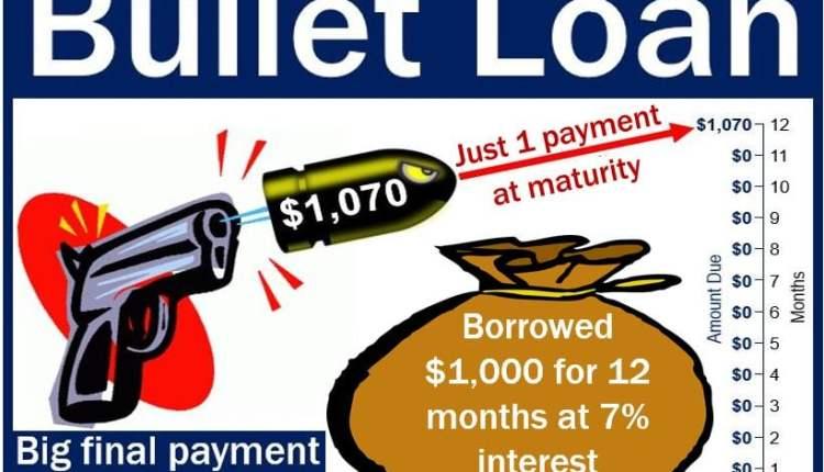 Bullet loan - example image