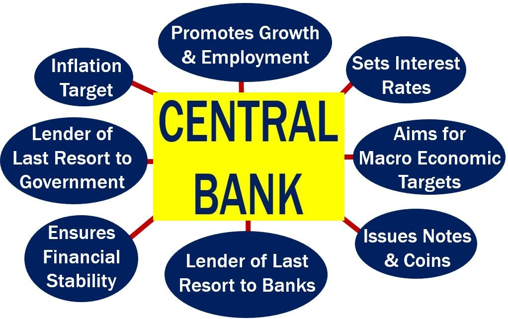 Role for central banks