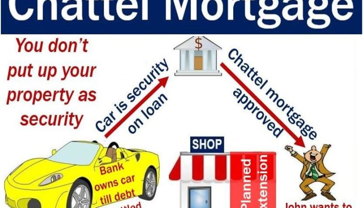Chattel Mortgage – John uses car as security on loan