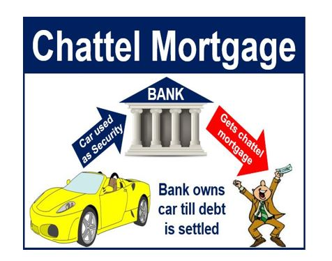 Chattel mortgage using car