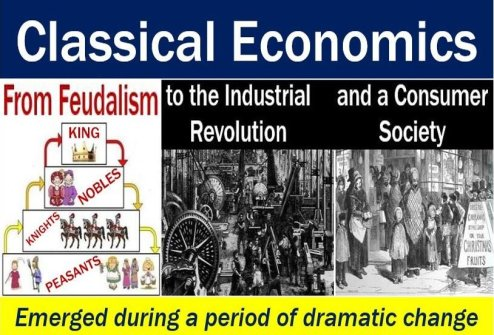 Classical economics emerged during a period of dramatic change
