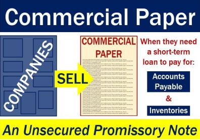 Commercial paper - image explaining what it is