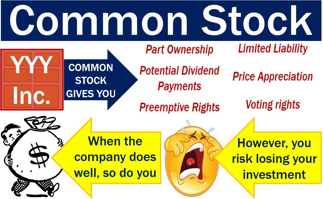 Common stock - definition and meaning - Market Business News