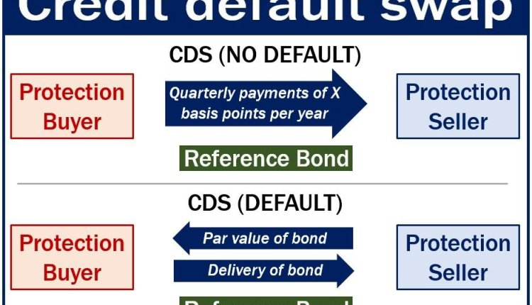Credit default swap – image with explanation