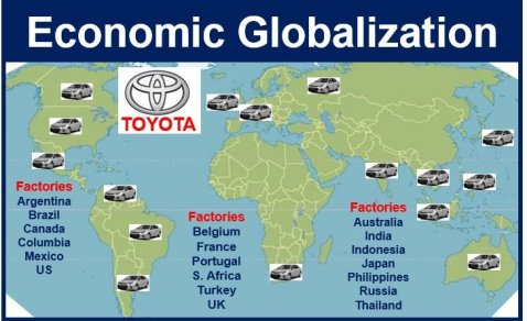Economic Globalization Car Industry
