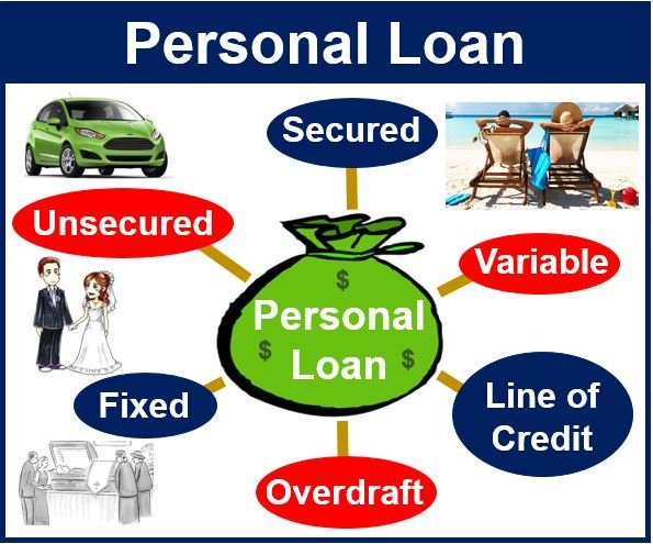 Unsecured Loan Definition >> What Is A Personal Loan Definition And Examples Market Business News