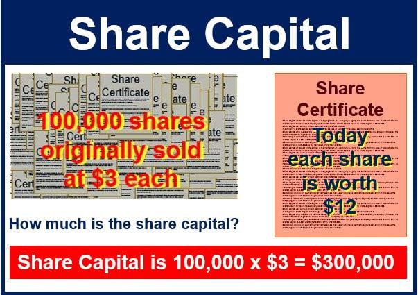 capital market definition