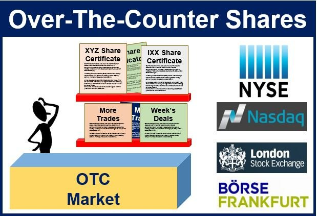 over the counter shares
