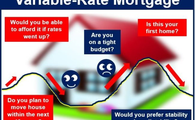 What Is A Variable Rate Mortgage Definition And Meaning