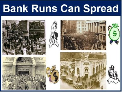 Bank Run Spreads