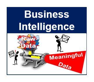 Business intelligence thumbnail