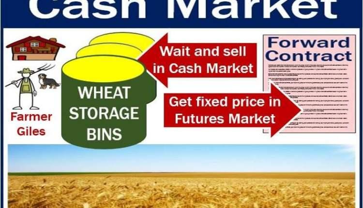 Cash market vs futures market – image