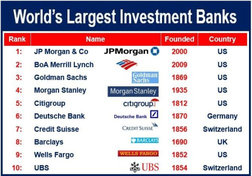 Investment bank ranking