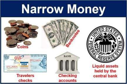 Narrow Money