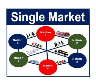 Single market thumbnail