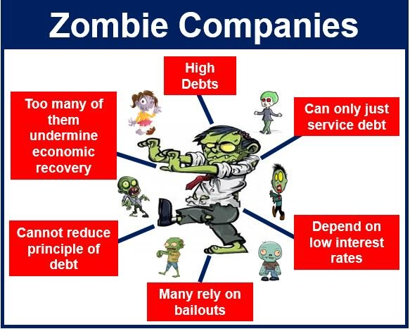 Image result for zombie companies