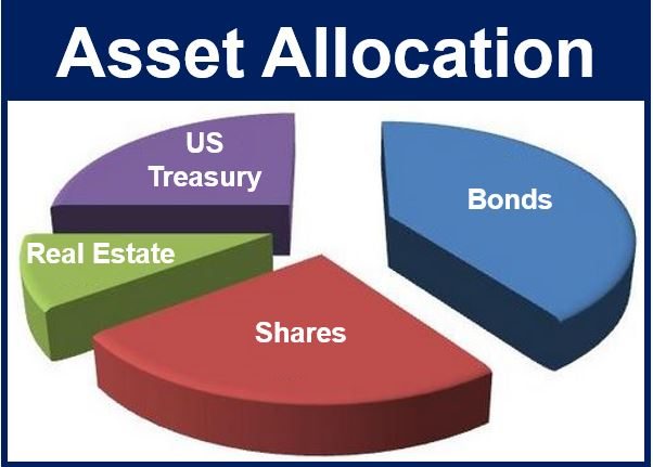 Asset allocation - definition and meaning - Market Business News