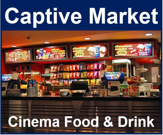 Captive Market