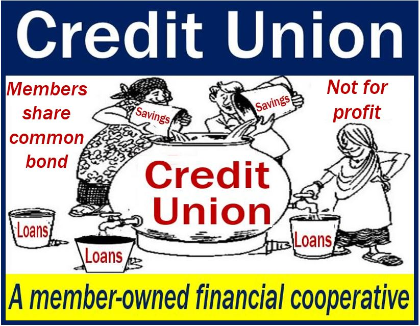 Credit union - definition and meaning - Market Business News