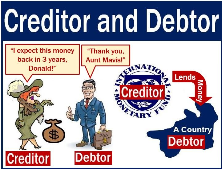 Creditor and debtor - image explaining meaning