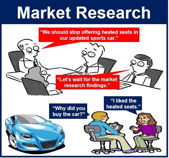 Market Research Car