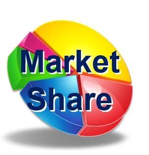 Market Share thumbnail